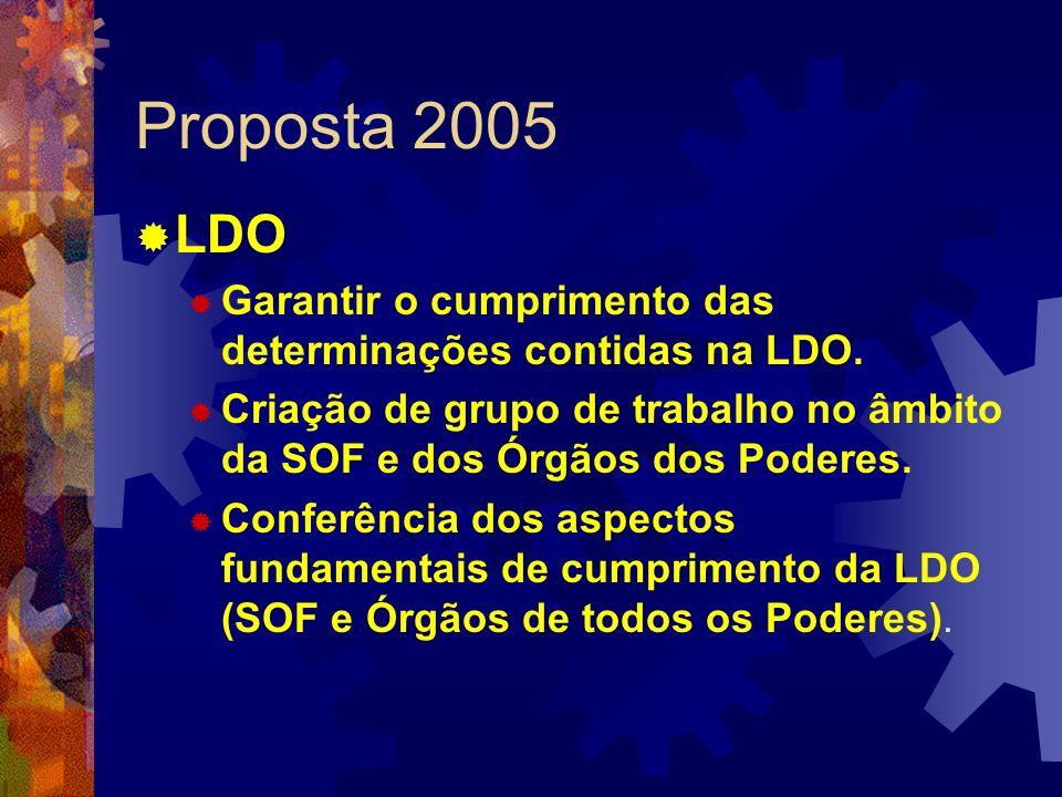Proposta 2005 LDO. Garantir o cumprimento das determinações contidas na LDO.