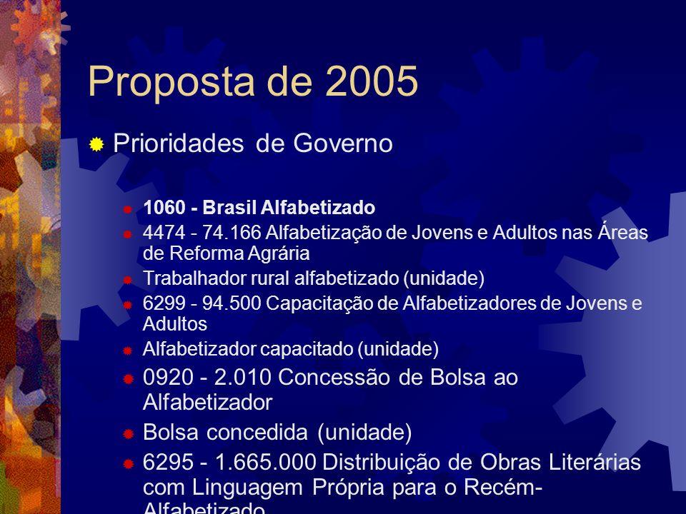 Proposta de 2005 Prioridades de Governo