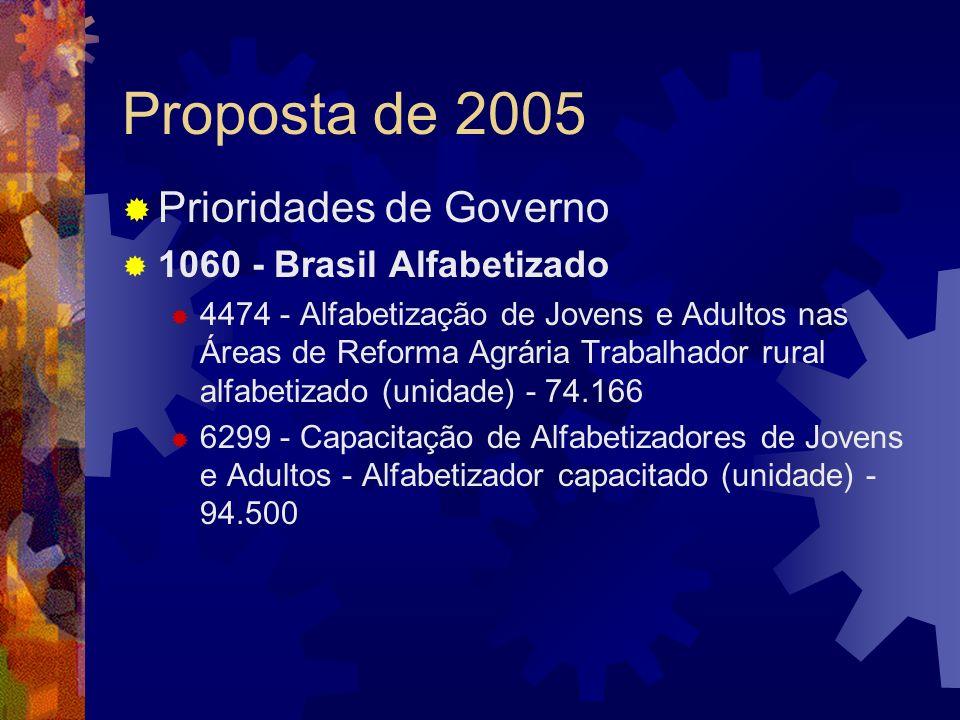 Proposta de 2005 Prioridades de Governo 1060 - Brasil Alfabetizado