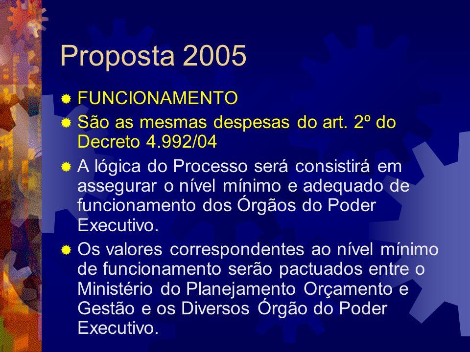 Proposta 2005 FUNCIONAMENTO