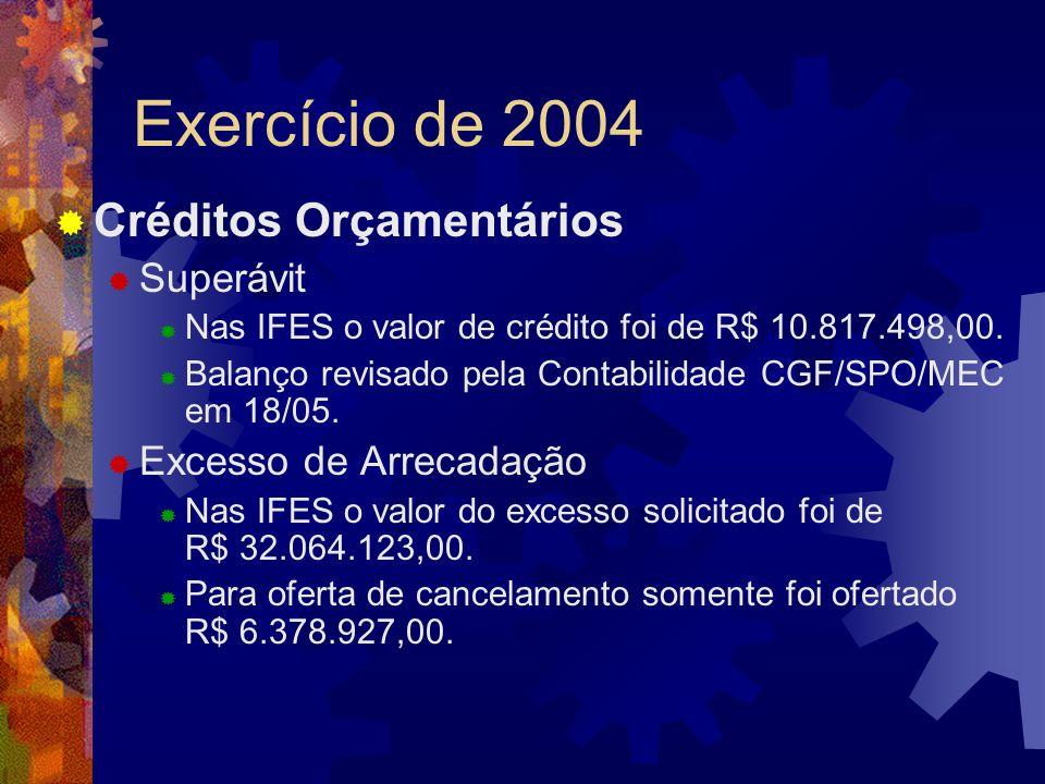 Exercício de 2004 Créditos Orçamentários Superávit