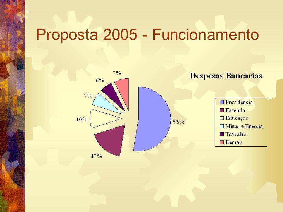 Proposta 2005 - Funcionamento