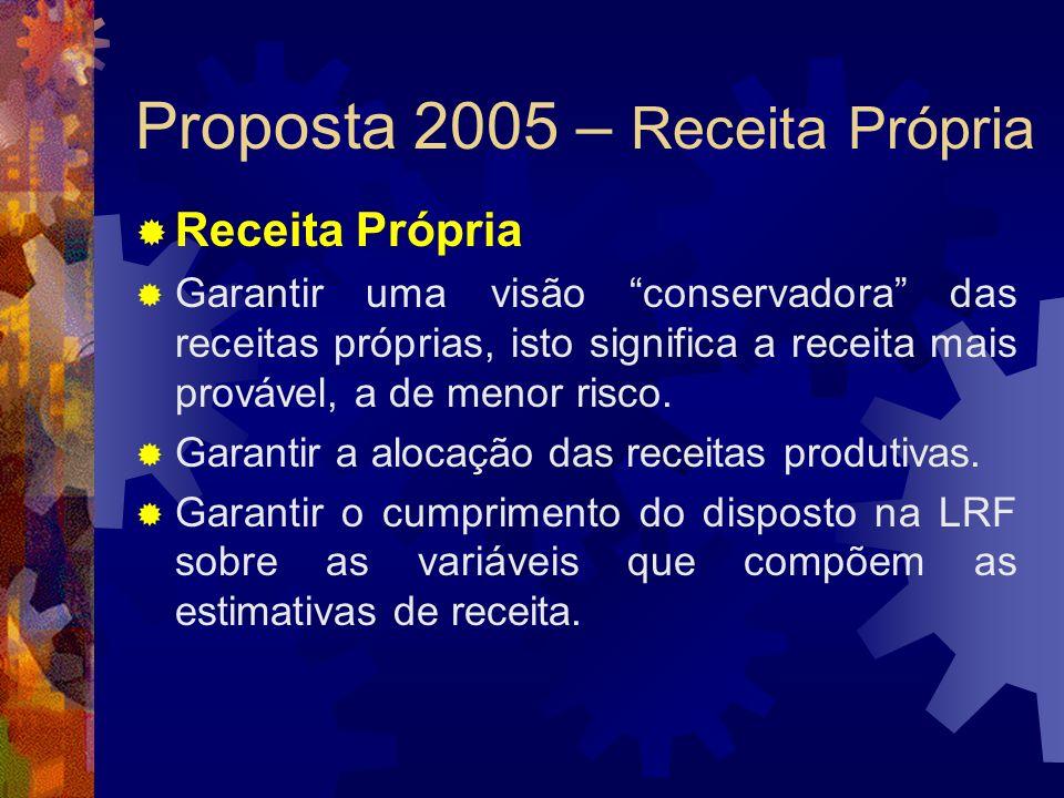 Proposta 2005 – Receita Própria