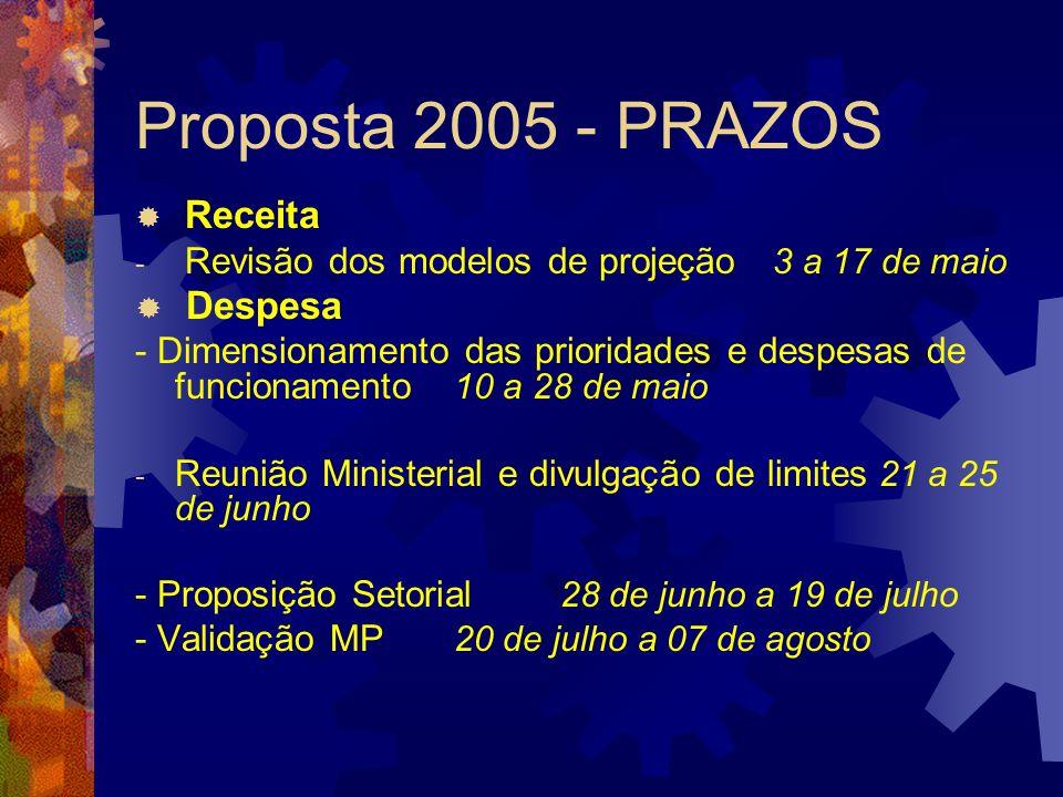 Proposta 2005 - PRAZOS Despesa Receita