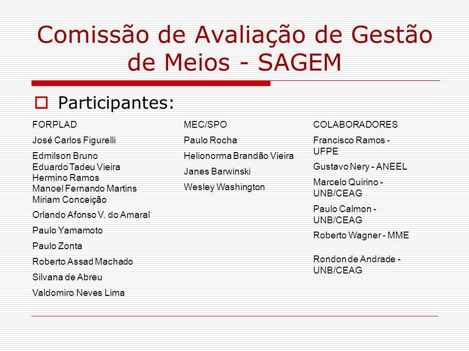 Comissão de Avaliação de Gestão de Meios - SAGEM