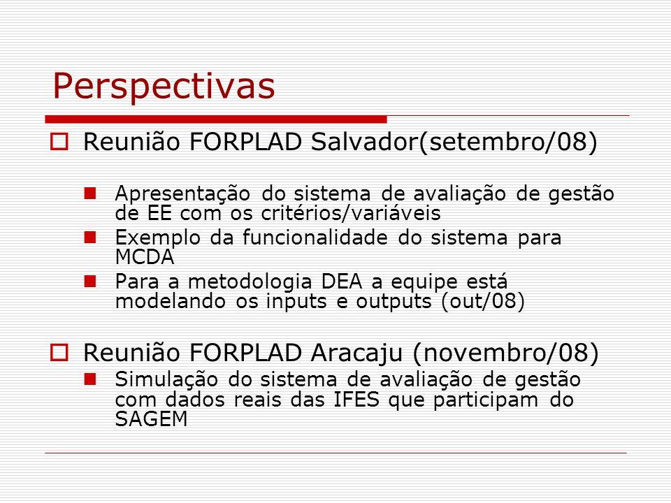 Perspectivas Reunião FORPLAD Salvador(setembro/08)