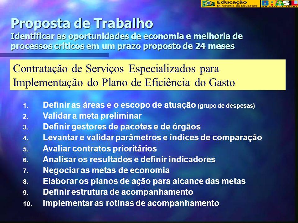 Proposta de Trabalho Identificar as oportunidades de economia e melhoria de processos críticos em um prazo proposto de 24 meses