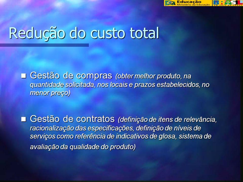 Redução do custo total Gestão de compras (obter melhor produto, na quantidade solicitada, nos locais e prazos estabelecidos, no menor preço)
