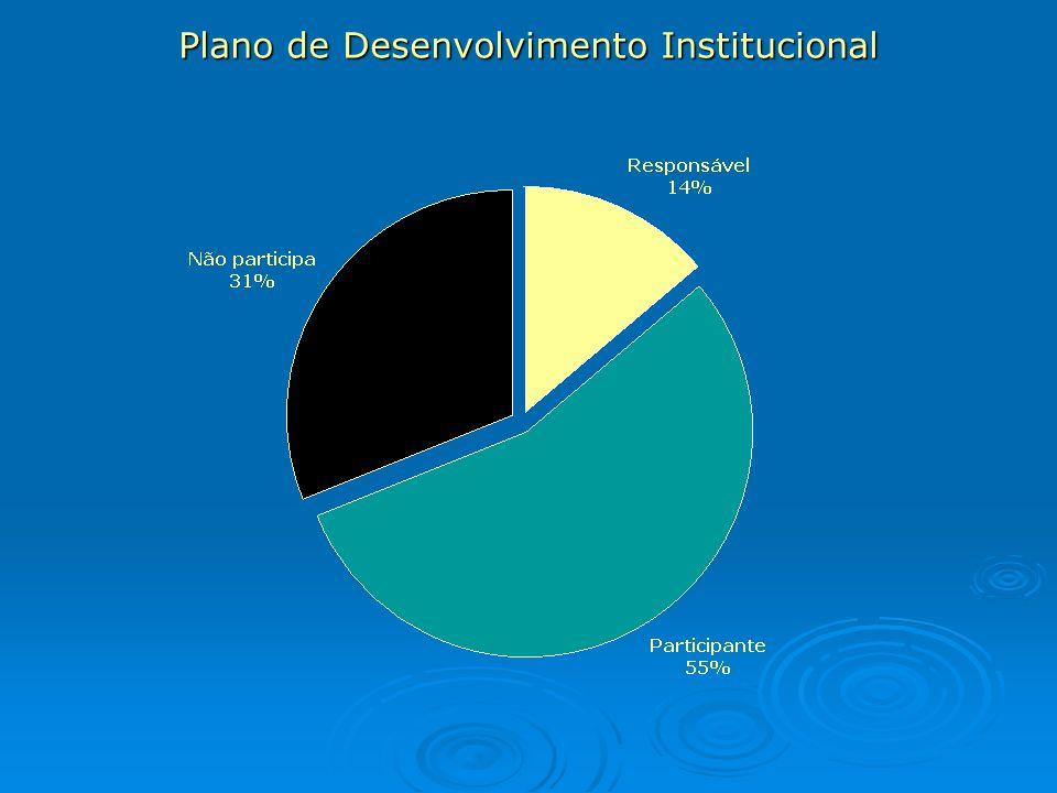 Plano de Desenvolvimento Institucional