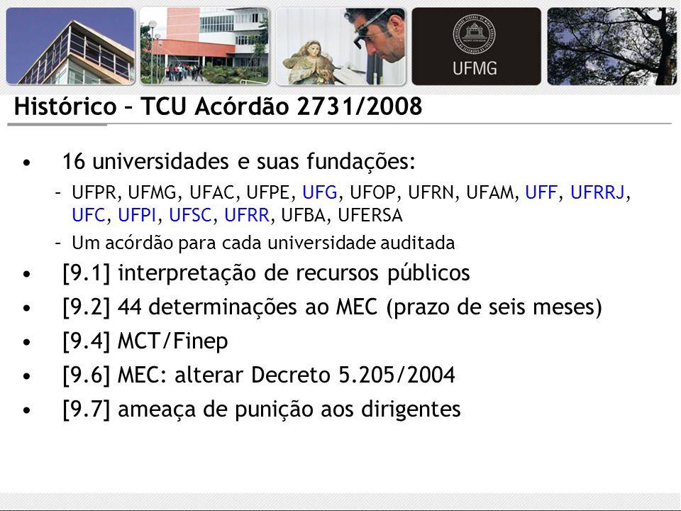 Histórico – TCU Acórdão 2731/2008