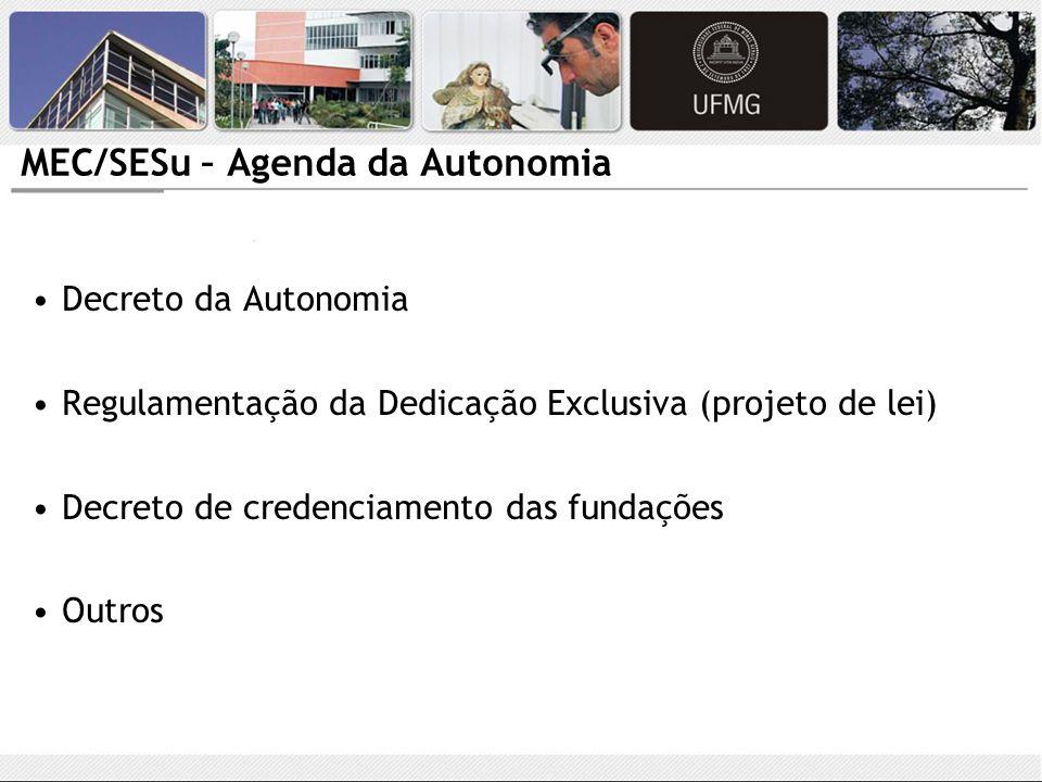 MEC/SESu – Agenda da Autonomia