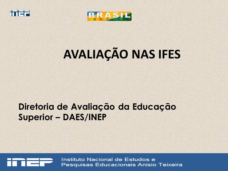 AVALIAÇÃO NAS IFES Diretoria de Avaliação da Educação Superior – DAES/INEP