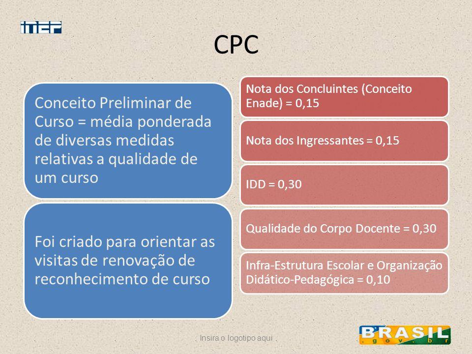 CPC Insira o logotipo aqui