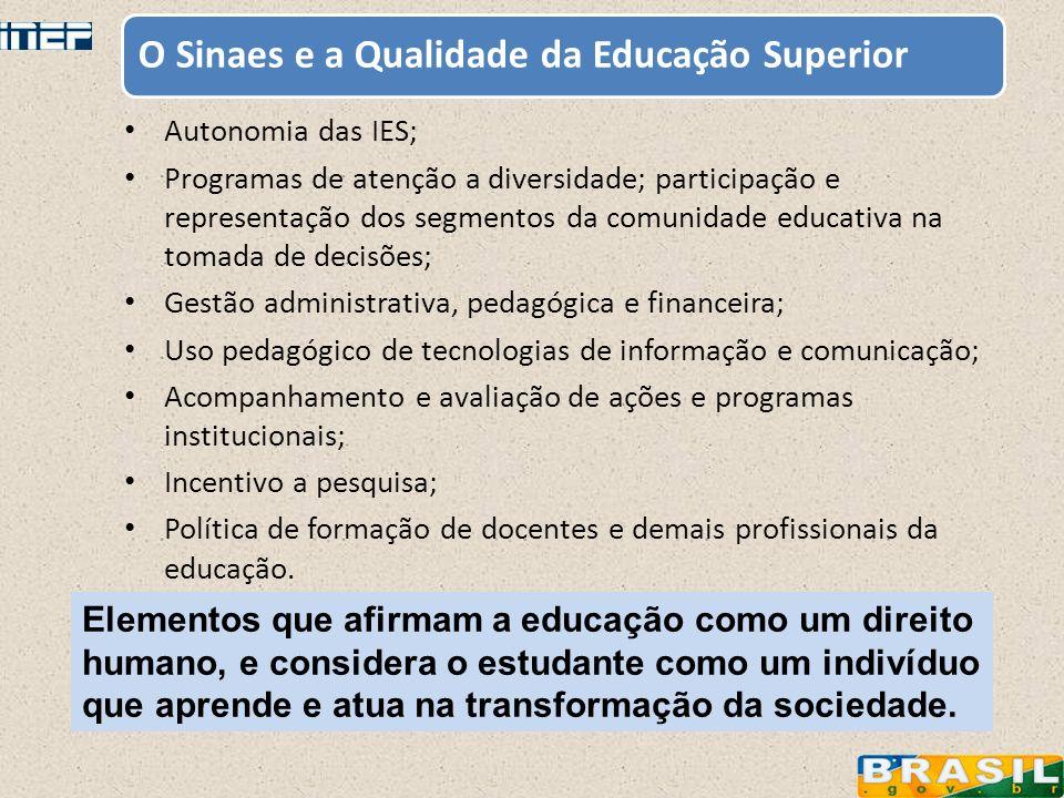 O Sinaes e a Qualidade da Educação Superior
