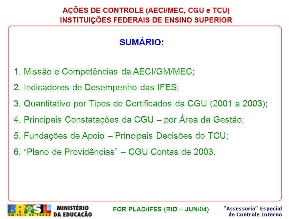 1. Missão e Competências da AECI/GM/MEC;