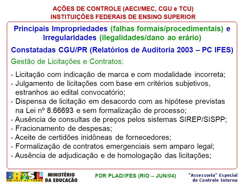 Constatadas CGU/PR (Relatórios de Auditoria 2003 – PC IFES)