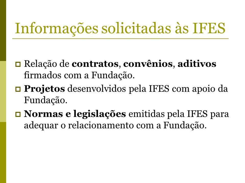 Informações solicitadas às IFES