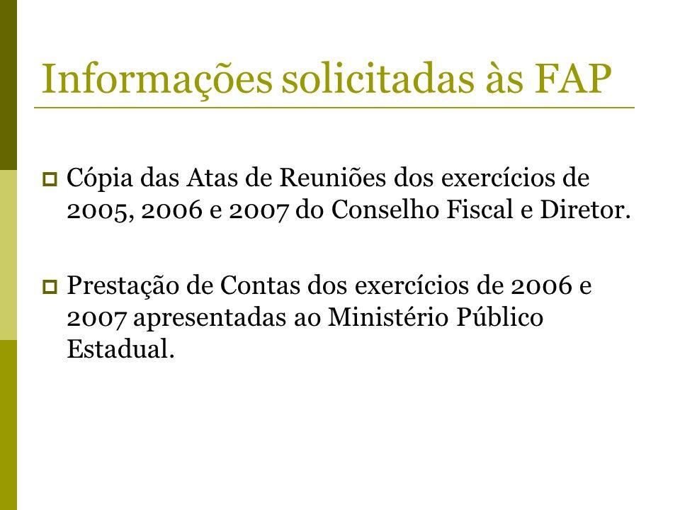 Informações solicitadas às FAP
