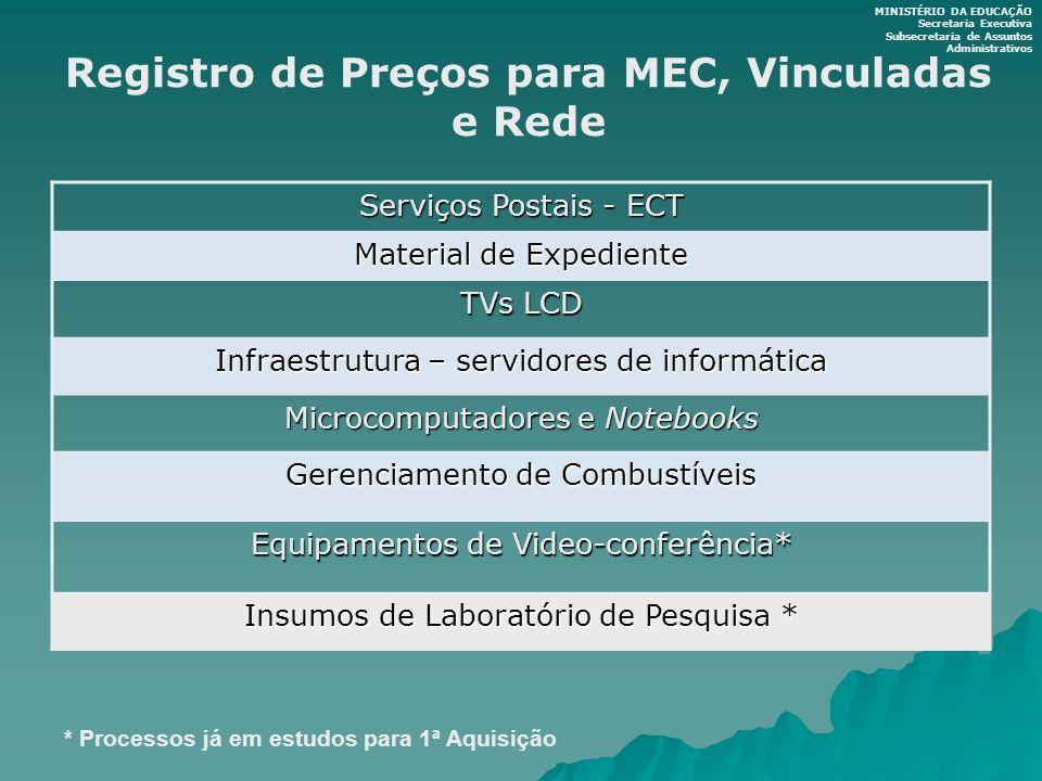 Registro de Preços para MEC, Vinculadas e Rede
