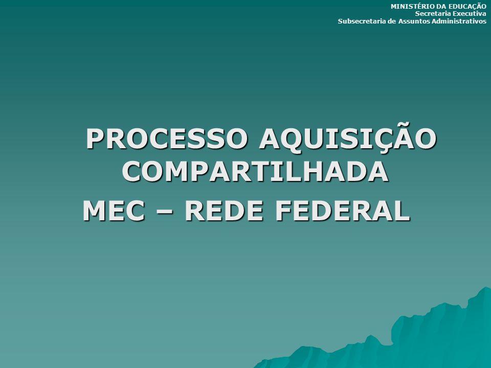 PROCESSO AQUISIÇÃO COMPARTILHADA