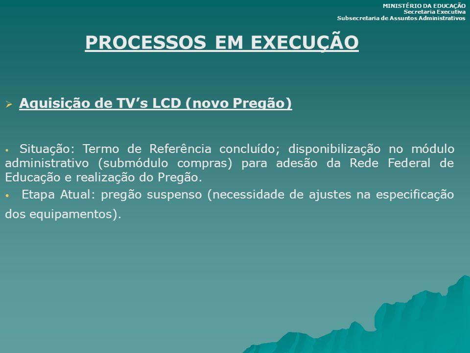PROCESSOS EM EXECUÇÃO Aquisição de TV's LCD (novo Pregão)