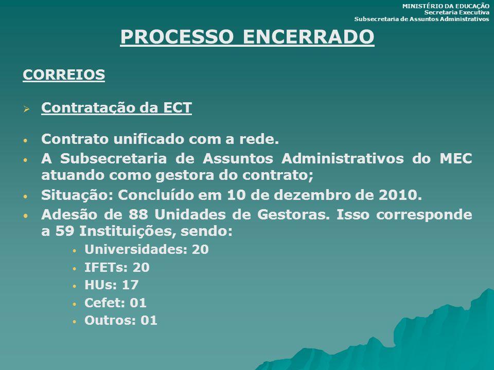 PROCESSO ENCERRADO CORREIOS Contratação da ECT