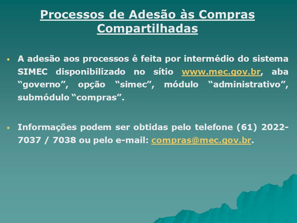 Processos de Adesão às Compras Compartilhadas