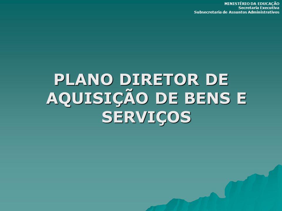 PLANO DIRETOR DE AQUISIÇÃO DE BENS E SERVIÇOS