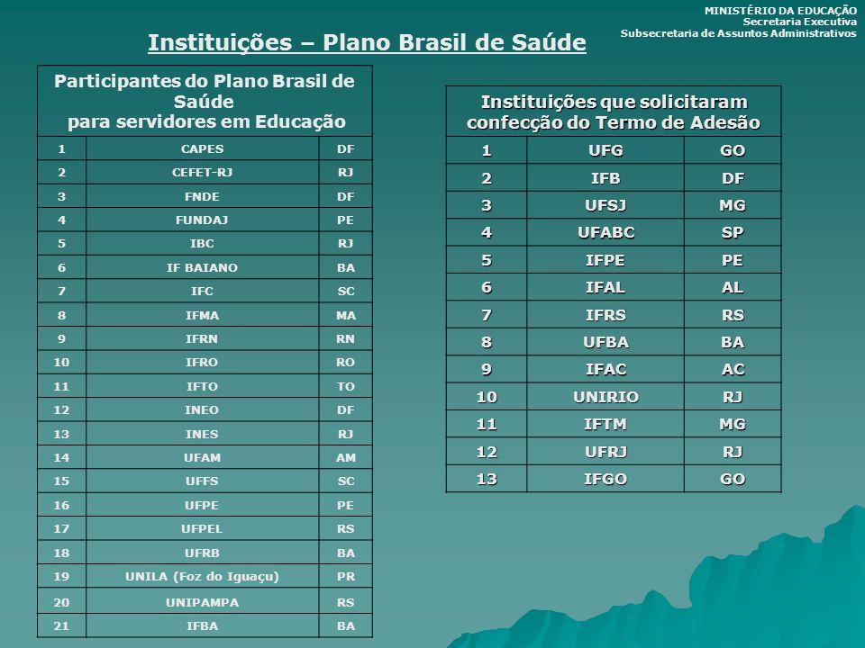 Instituições – Plano Brasil de Saúde