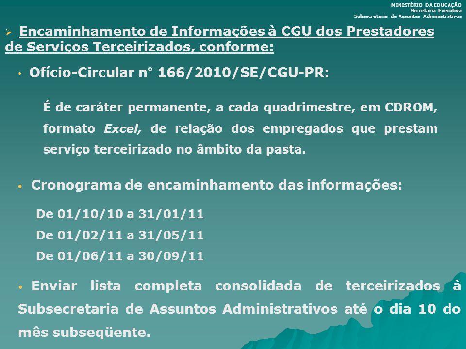 Ofício-Circular n° 166/2010/SE/CGU-PR: