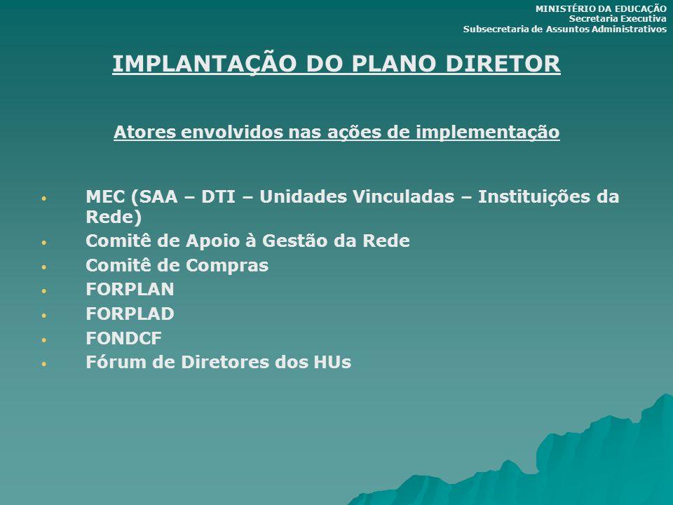 IMPLANTAÇÃO DO PLANO DIRETOR