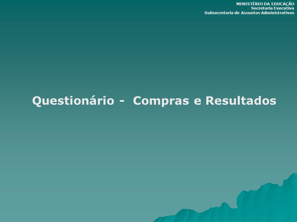 Questionário - Compras e Resultados