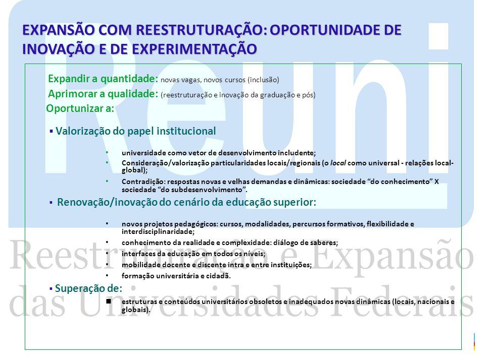 EXPANSÃO COM REESTRUTURAÇÃO: OPORTUNIDADE DE INOVAÇÃO E DE EXPERIMENTAÇÃO