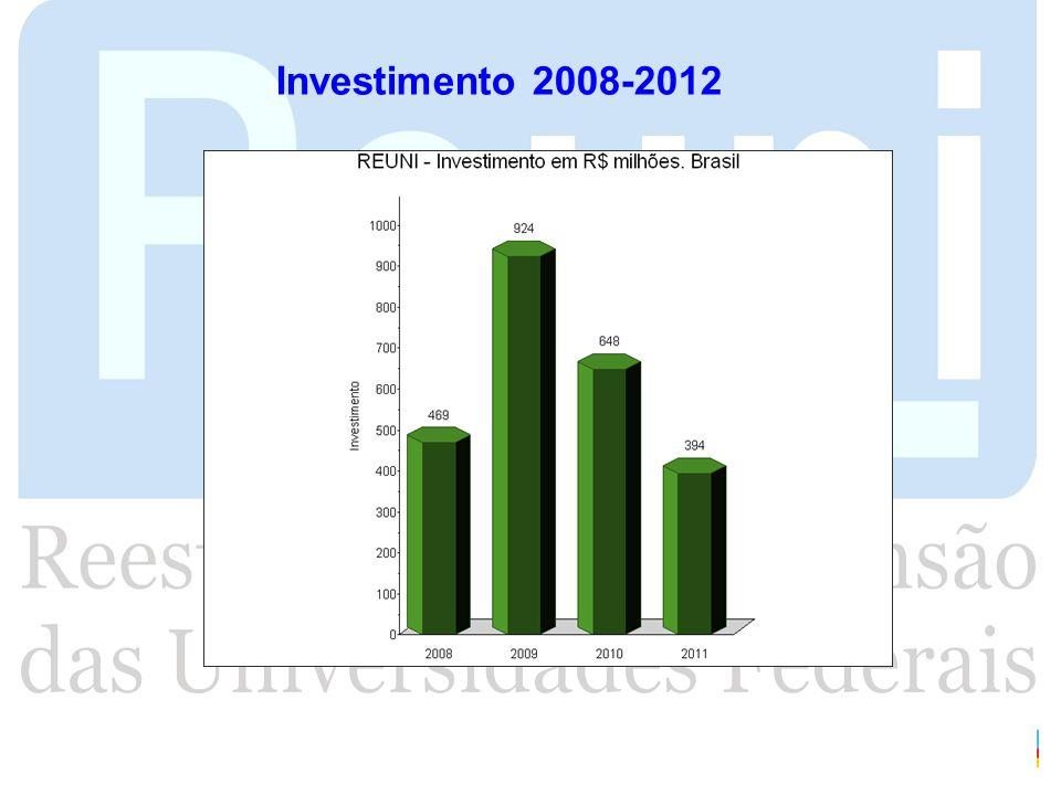 Investimento 2008-2012 Orlando