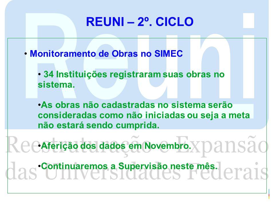REUNI – 2º. CICLO Monitoramento de Obras no SIMEC
