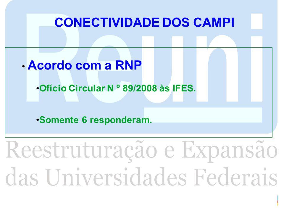 CONECTIVIDADE DOS CAMPI