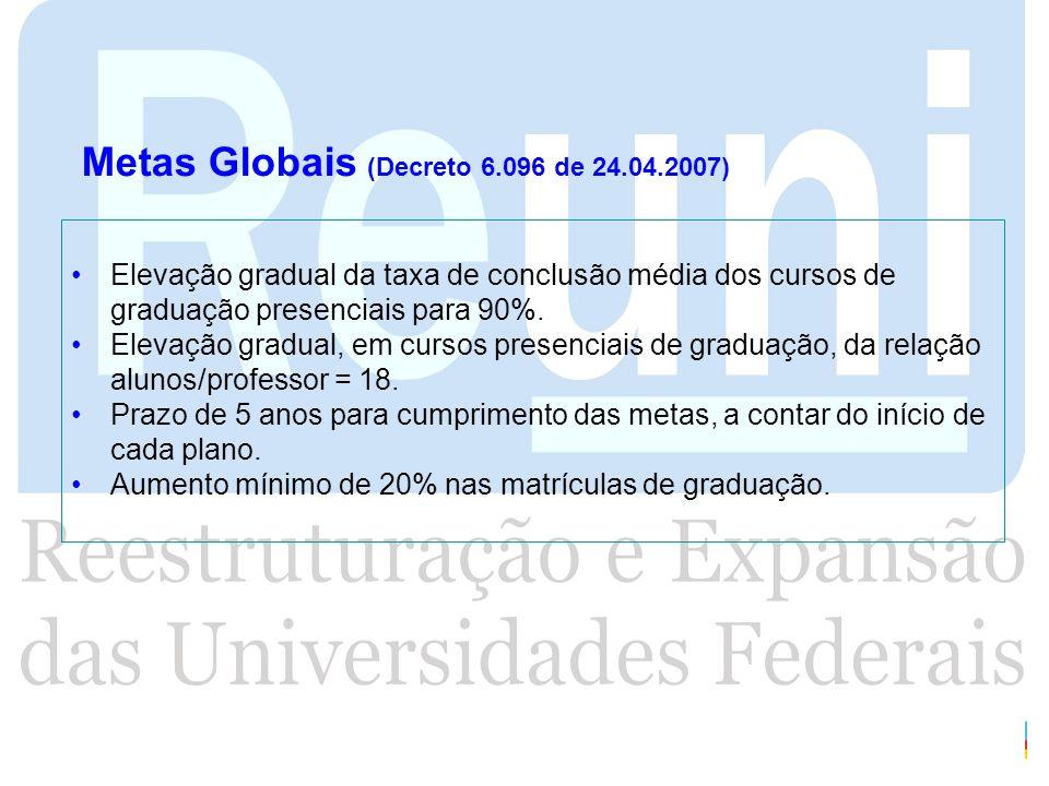 Metas Globais (Decreto 6.096 de 24.04.2007)