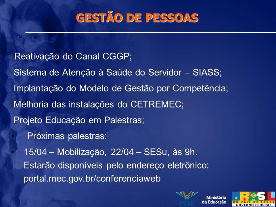GESTÃO DE PESSOAS Reativação do Canal CGGP;
