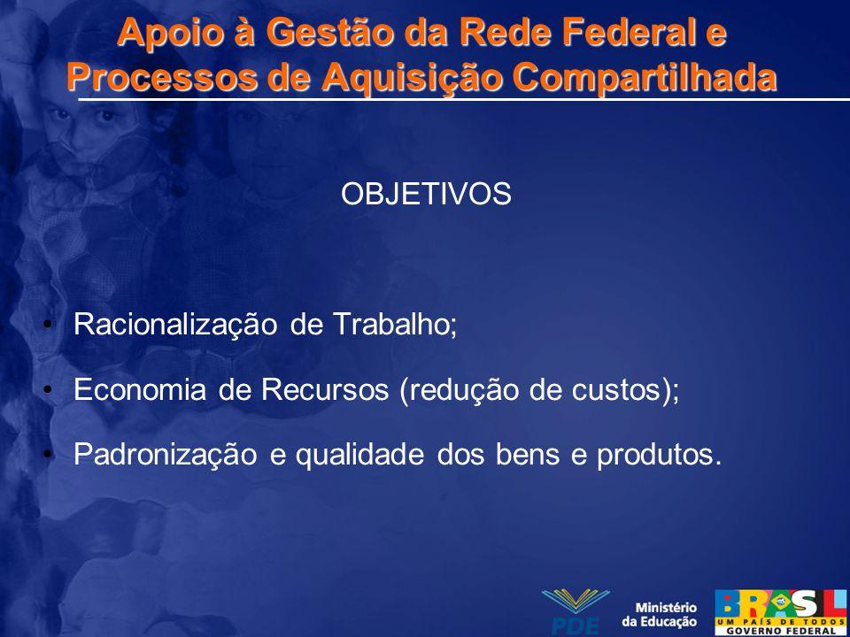 Apoio à Gestão da Rede Federal e Processos de Aquisição Compartilhada