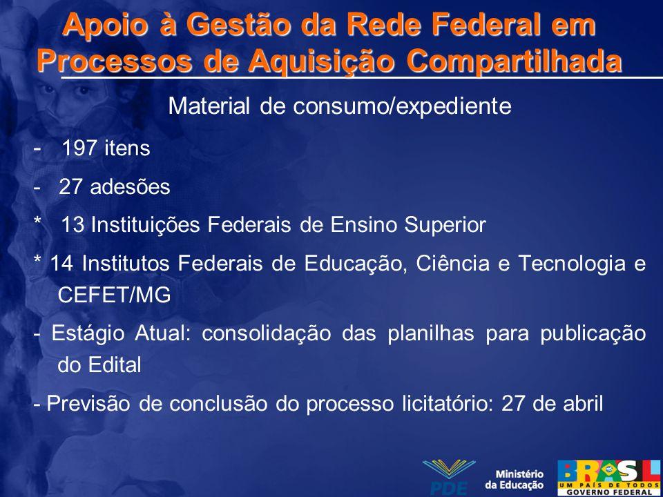 Apoio à Gestão da Rede Federal em Processos de Aquisição Compartilhada