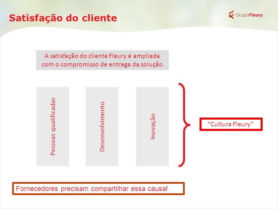 Satisfação do cliente A satisfação do cliente Fleury é ampliada com o compromisso de entrega da solução.
