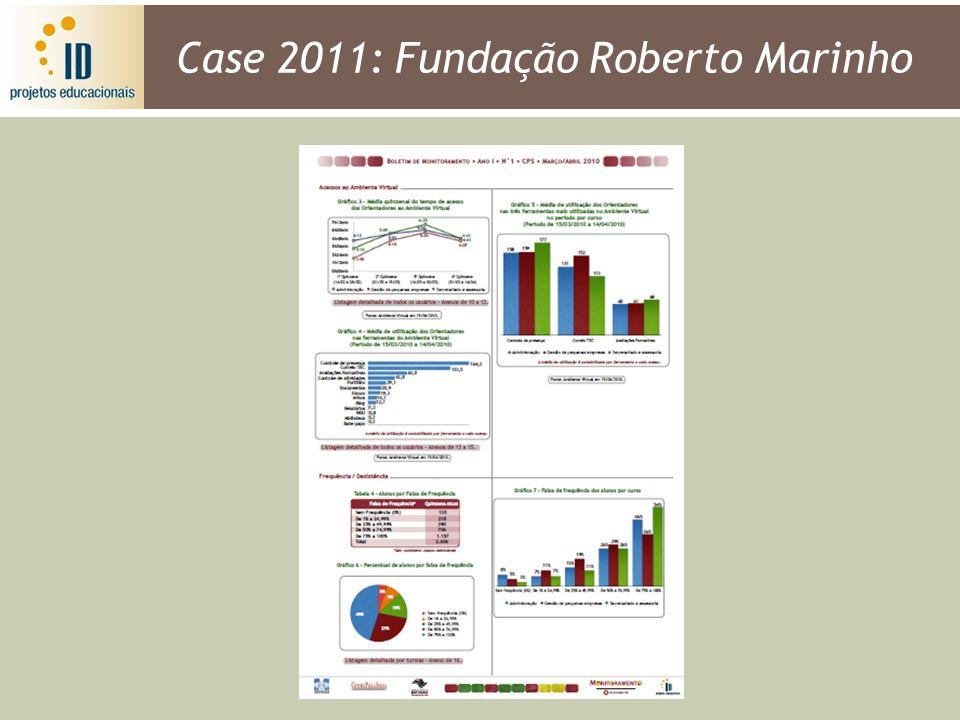 Case 2011: Fundação Roberto Marinho