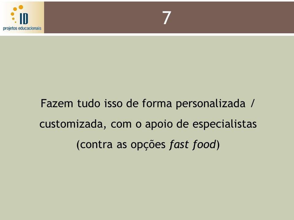 (contra as opções fast food)