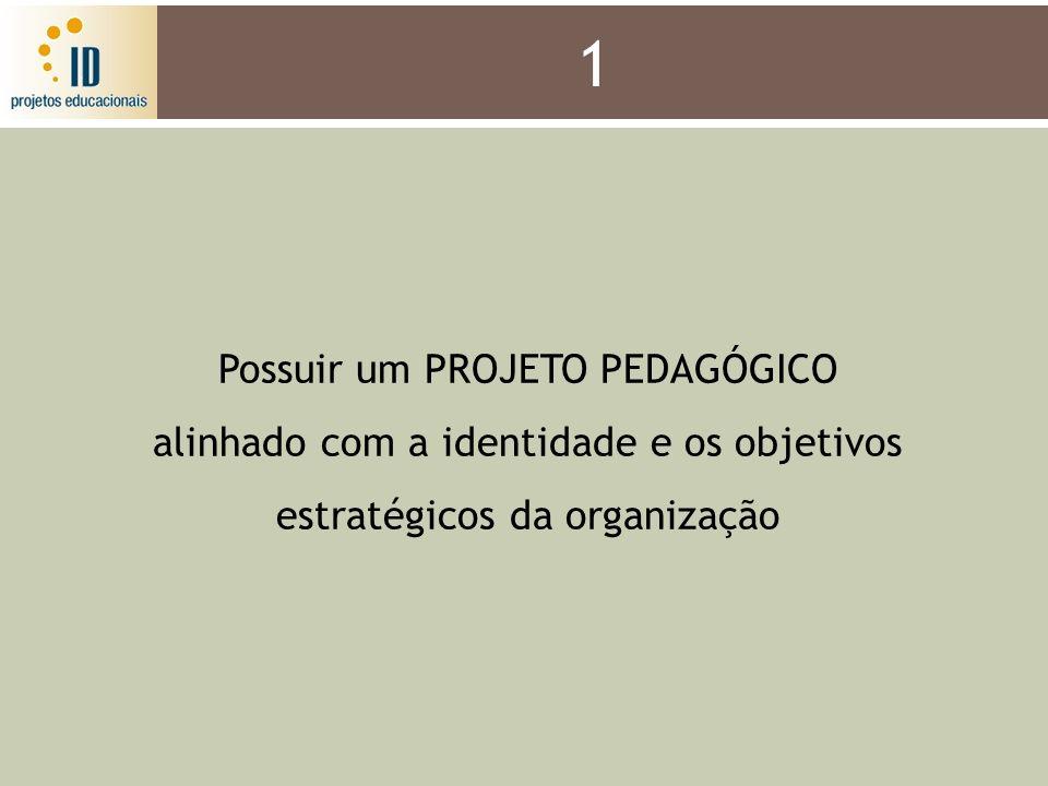 1 alinhado com a identidade e os objetivos estratégicos da organização