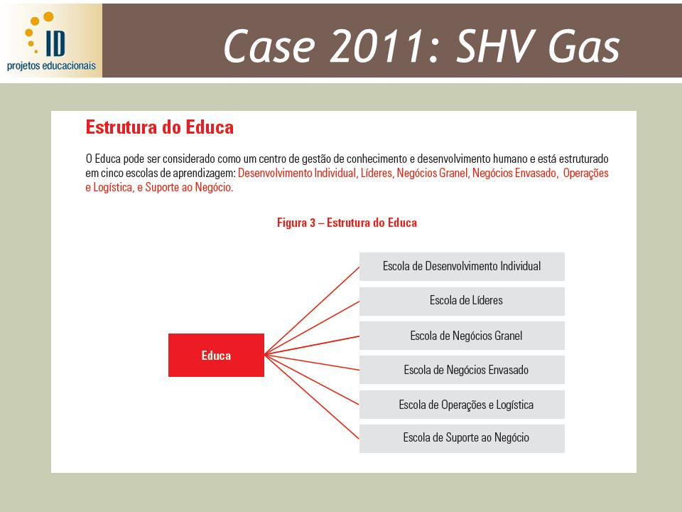 Case 2011: SHV Gas