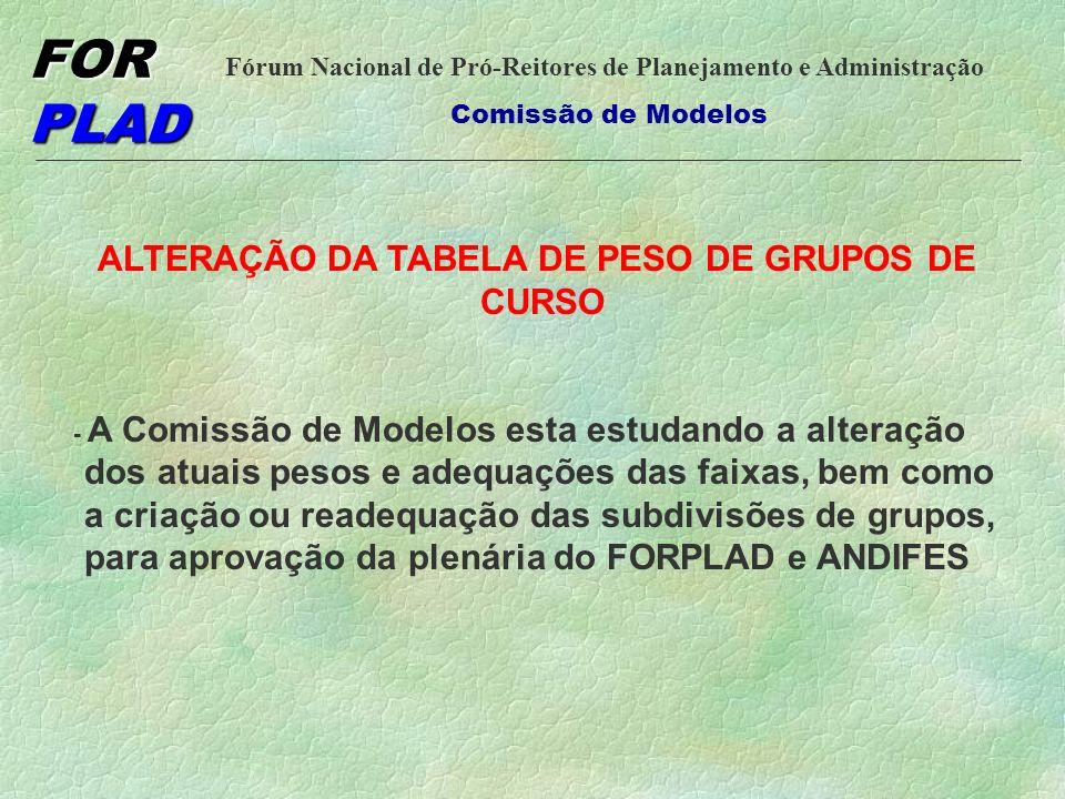 ALTERAÇÃO DA TABELA DE PESO DE GRUPOS DE CURSO