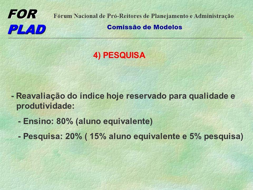 4) PESQUISA - Reavaliação do índice hoje reservado para qualidade e produtividade: - Ensino: 80% (aluno equivalente)