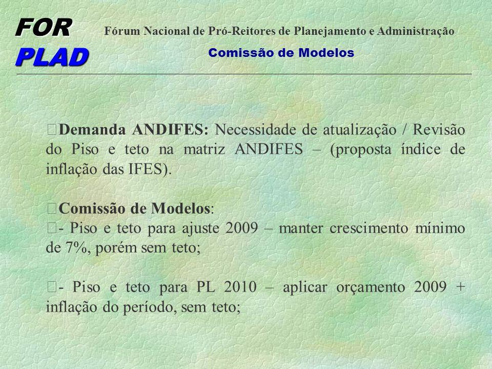 Demanda ANDIFES: Necessidade de atualização / Revisão do Piso e teto na matriz ANDIFES – (proposta índice de inflação das IFES).