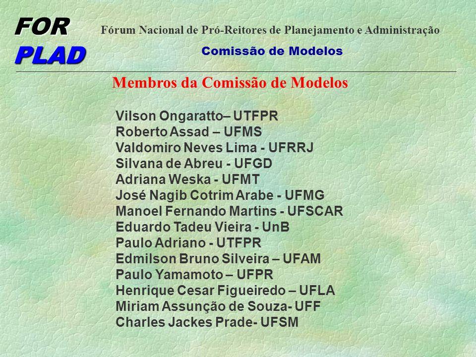 Membros da Comissão de Modelos