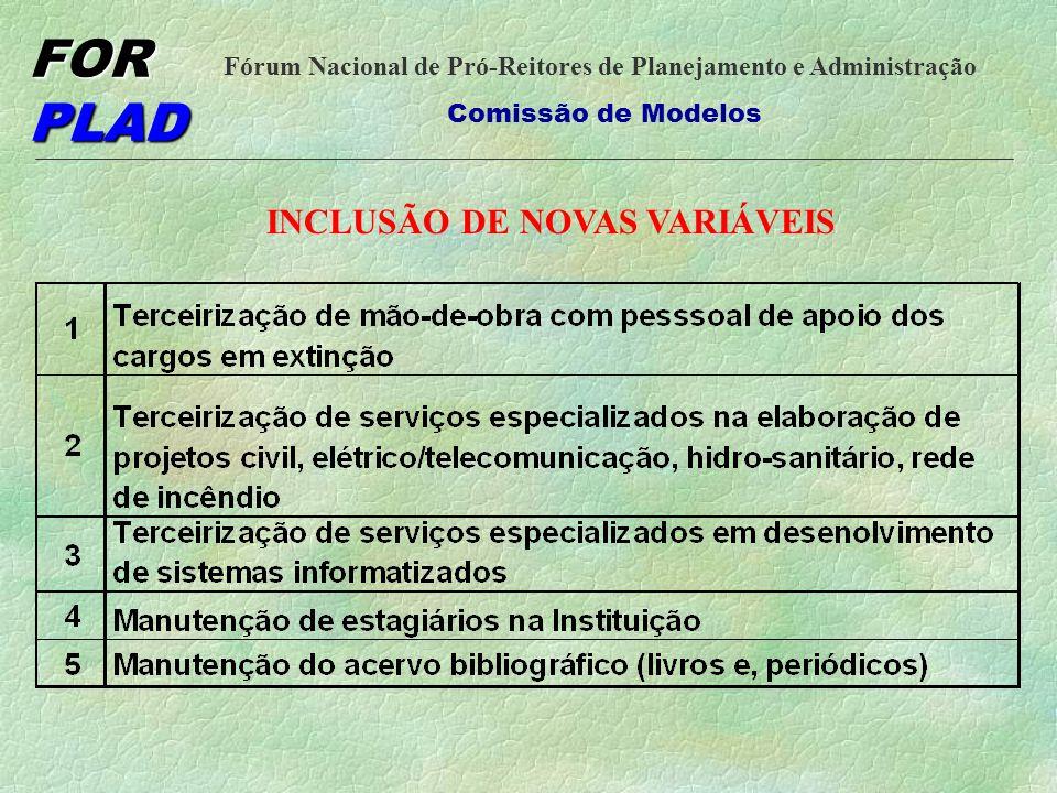 INCLUSÃO DE NOVAS VARIÁVEIS